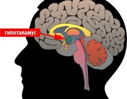 arterialnaya-gipotoniya-prichini